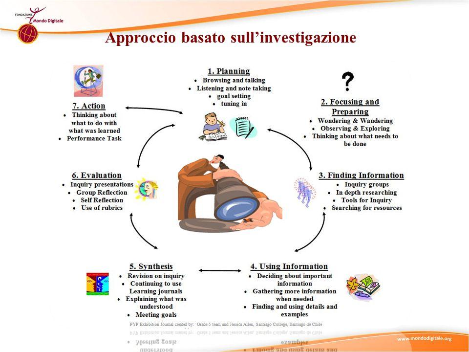 Approccio basato sull'investigazione