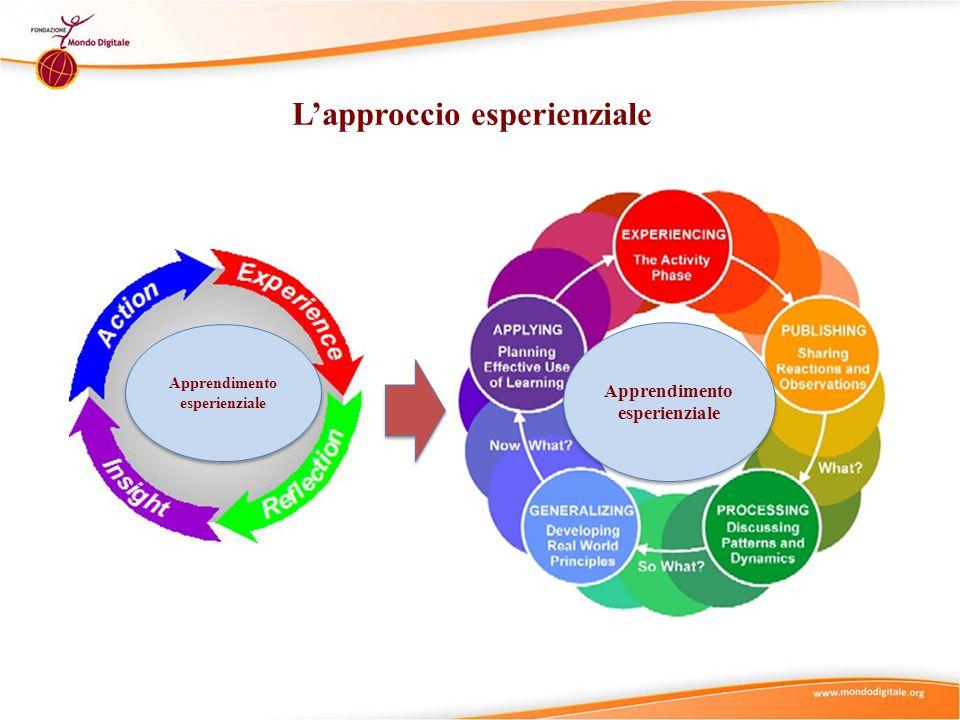 L'approccio esperienziale