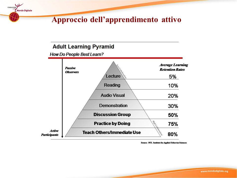 Approccio dell'apprendimento attivo