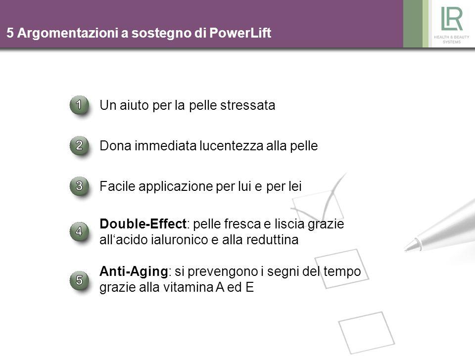 5 Argomentazioni a sostegno di PowerLift