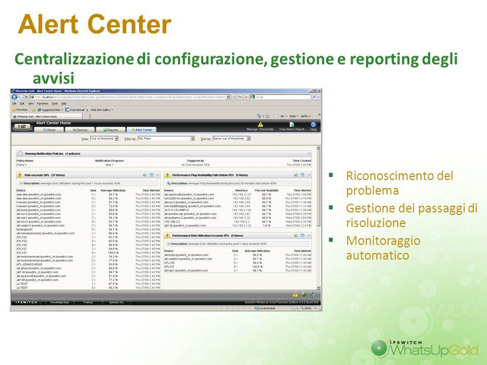 Alert Center Centralizzazione di configurazione, gestione e reporting degli avvisi. Riconoscimento del problema.