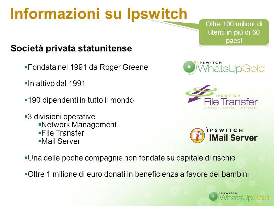 Informazioni su Ipswitch