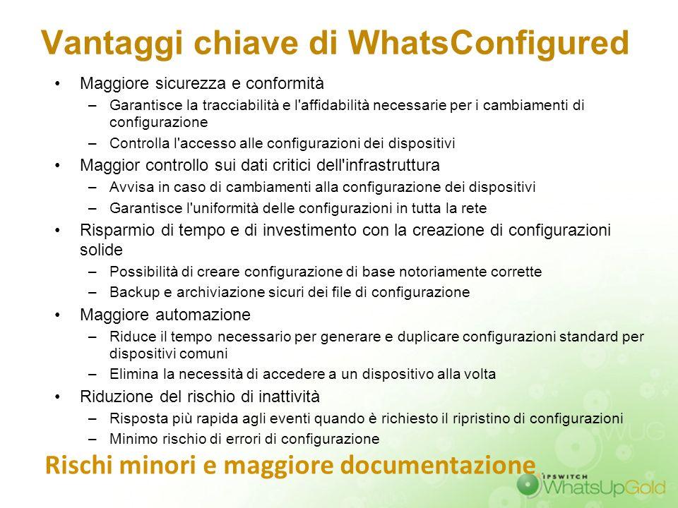 Vantaggi chiave di WhatsConfigured