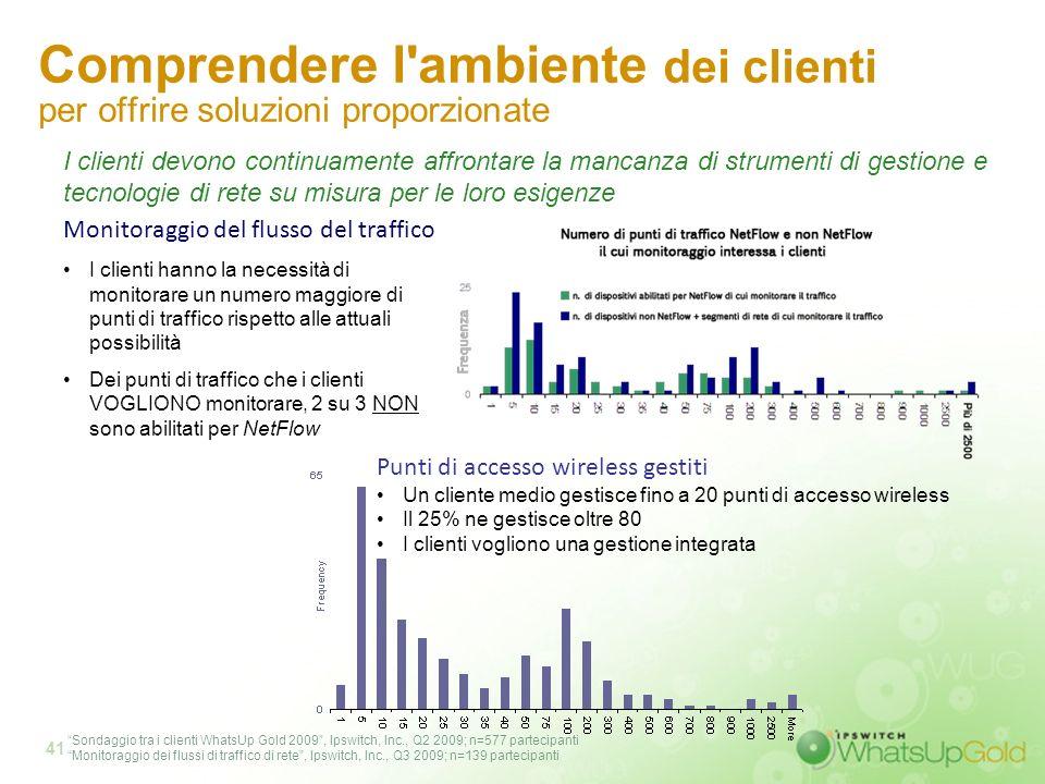 Comprendere l ambiente dei clienti per offrire soluzioni proporzionate