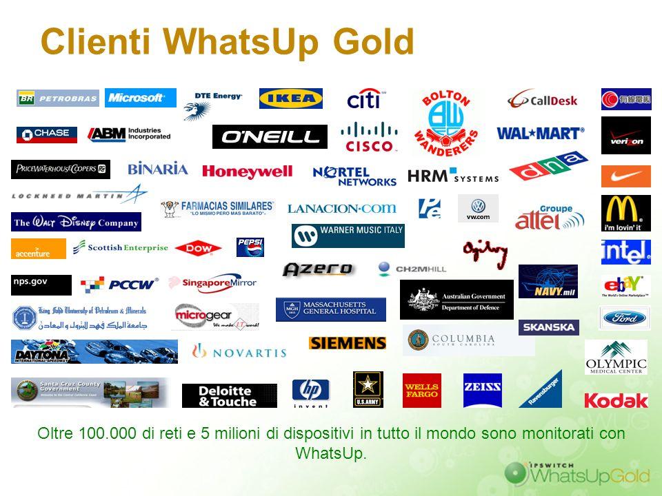Clienti WhatsUp Gold Oltre 100.000 di reti e 5 milioni di dispositivi in tutto il mondo sono monitorati con WhatsUp.