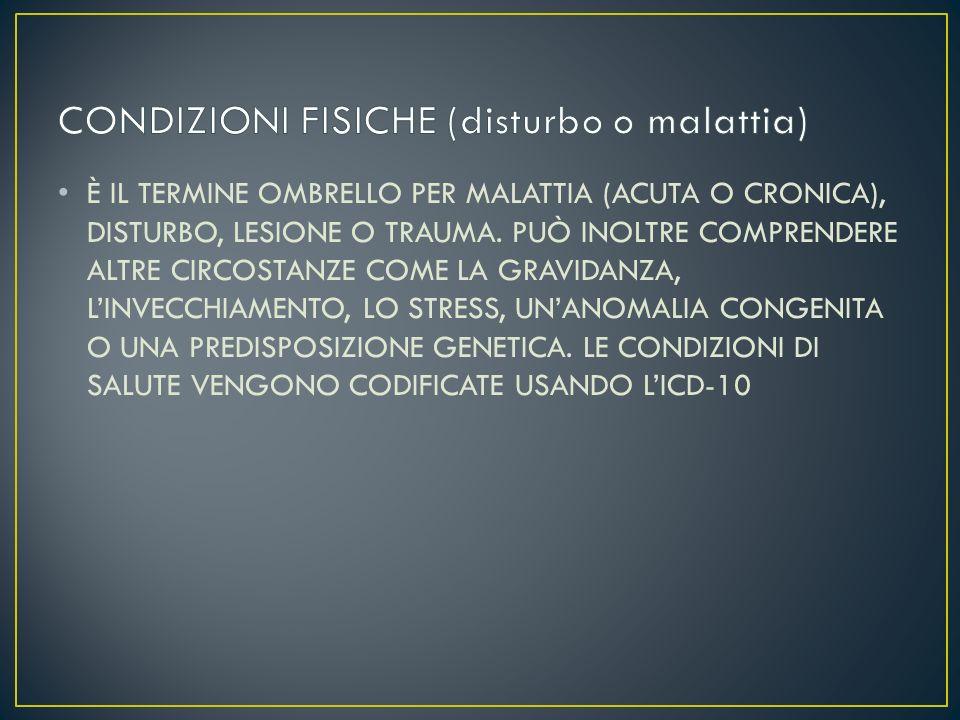 CONDIZIONI FISICHE (disturbo o malattia)