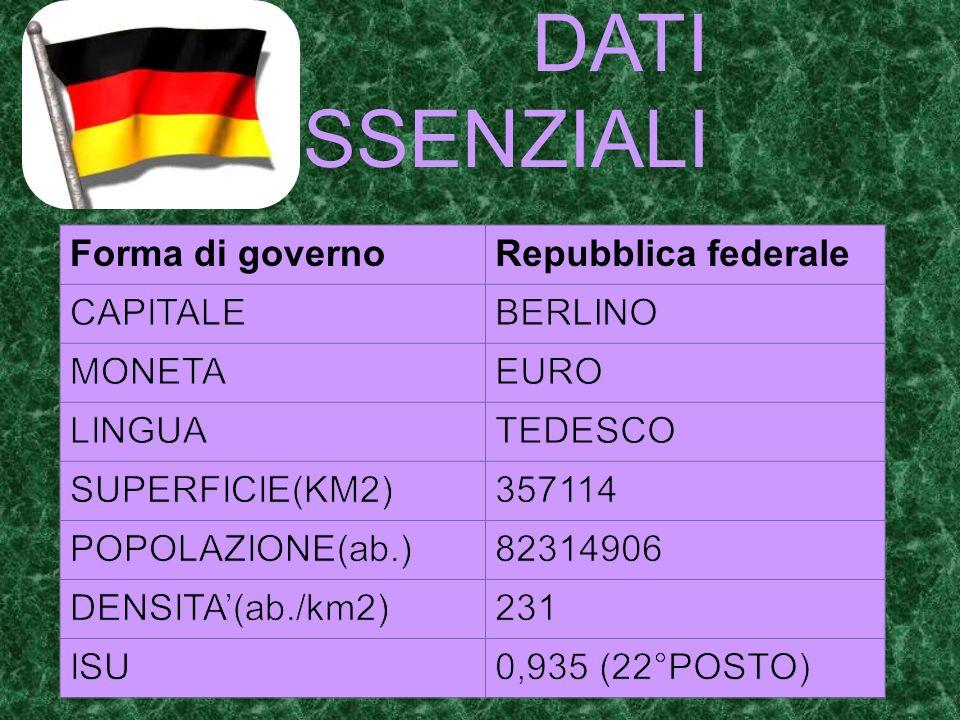 DATI ESSENZIALI Forma di governo Repubblica federale CAPITALE BERLINO