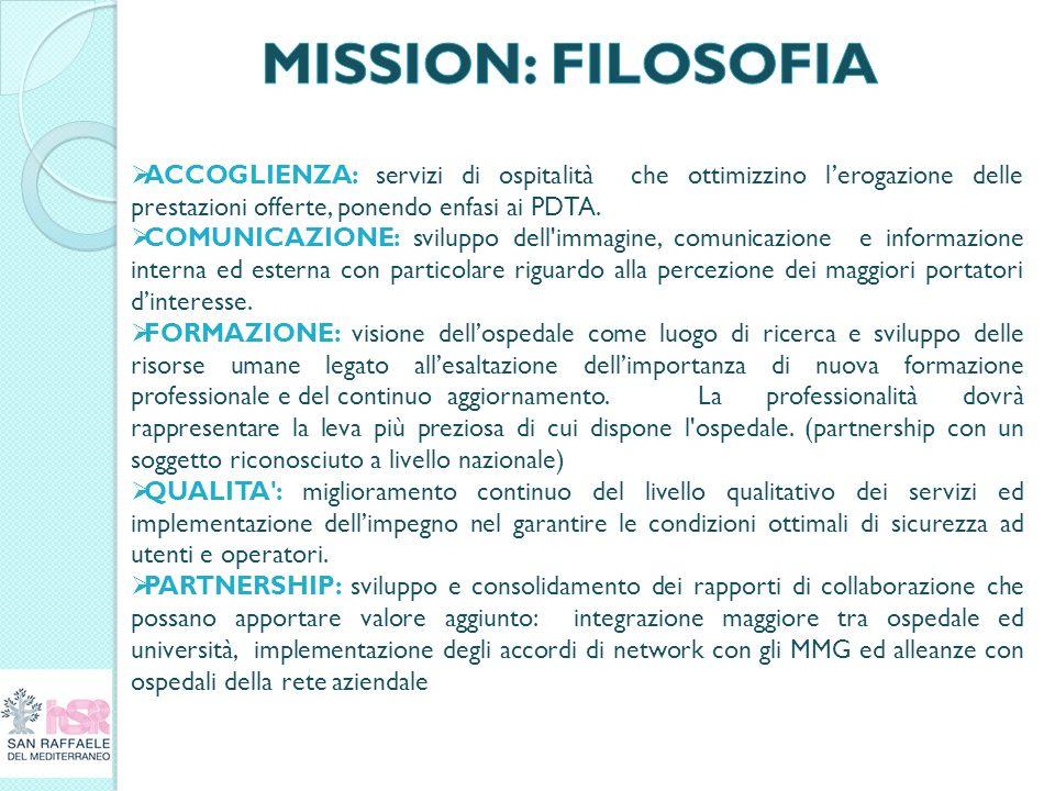 MISSION: FILOSOFIA ACCOGLIENZA: servizi di ospitalità che ottimizzino l'erogazione delle prestazioni offerte, ponendo enfasi ai PDTA.