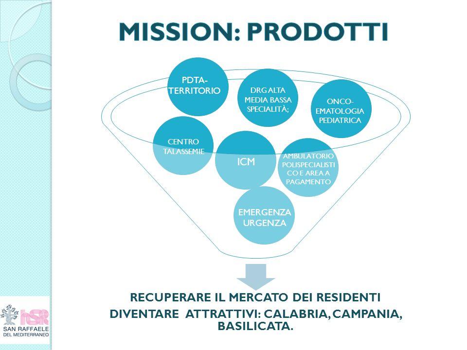 MISSION: PRODOTTI RECUPERARE IL MERCATO DEI RESIDENTI