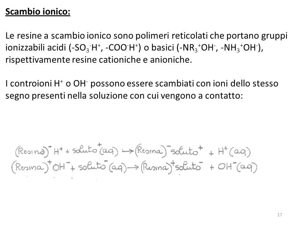 Scambio ionico: