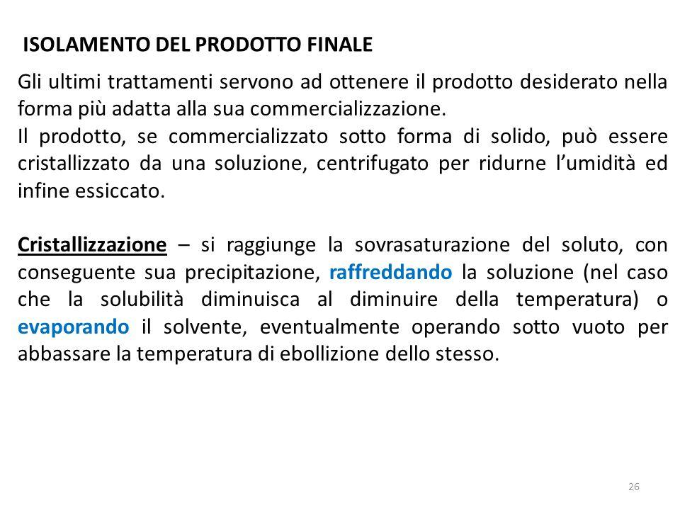 ISOLAMENTO DEL PRODOTTO FINALE