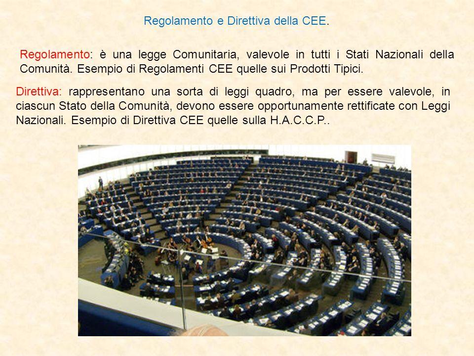 Regolamento e Direttiva della CEE.