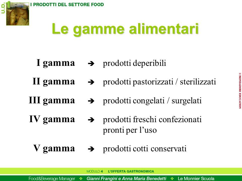 Le gamme alimentari I gamma  prodotti deperibili