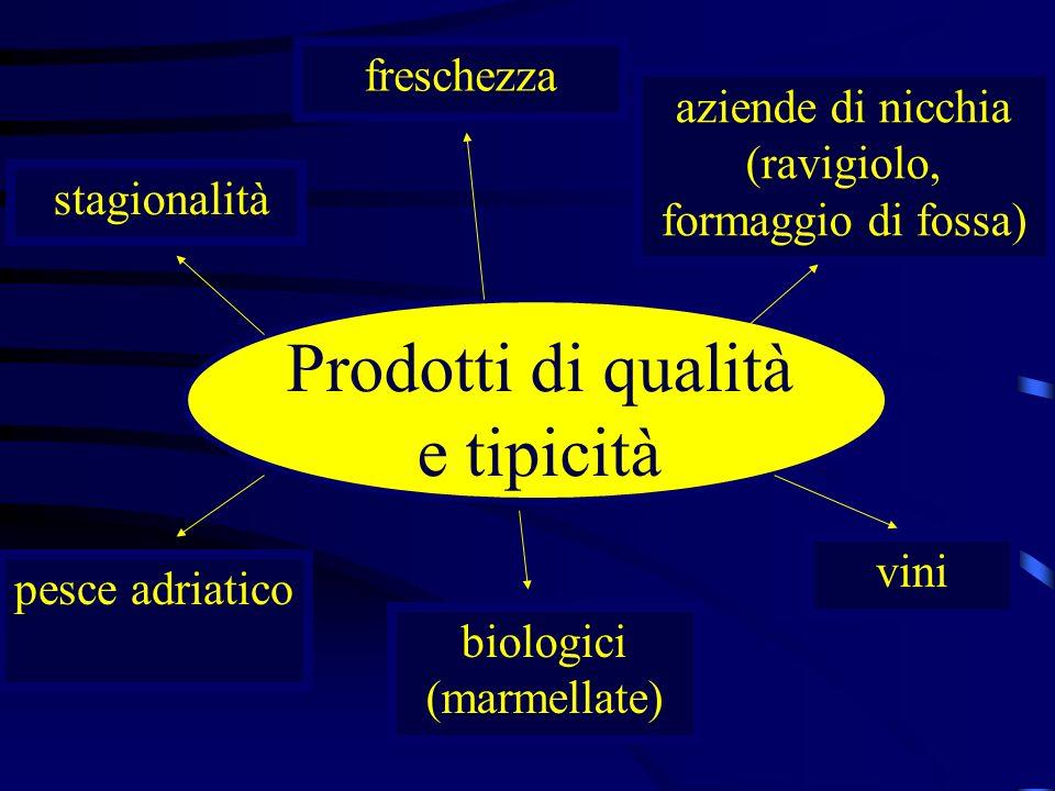 Prodotti di qualità e tipicità