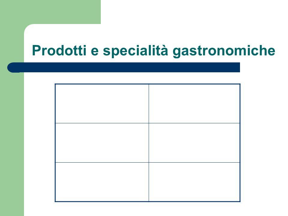 Prodotti e specialità gastronomiche