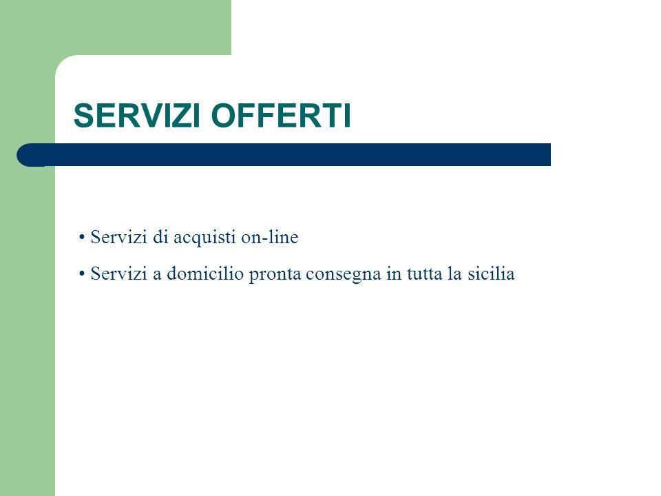 SERVIZI OFFERTI Servizi di acquisti on-line
