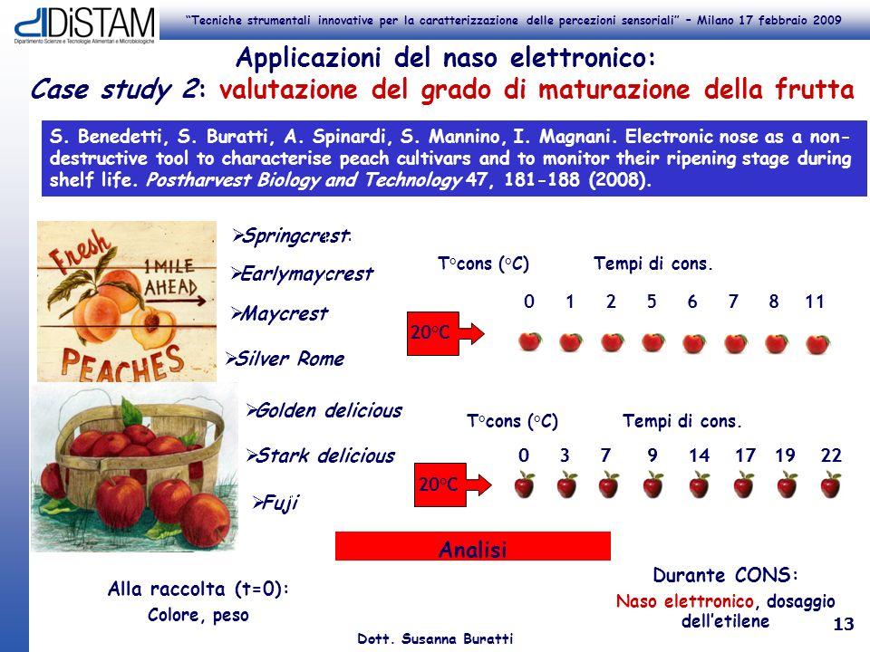 Applicazioni del naso elettronico: