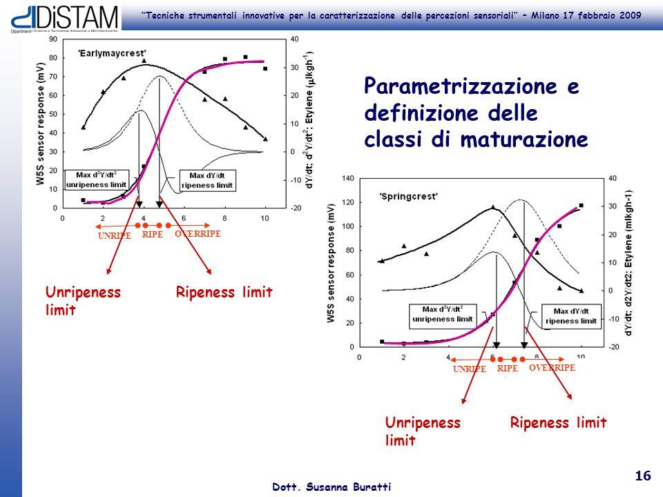 Parametrizzazione e definizione delle classi di maturazione