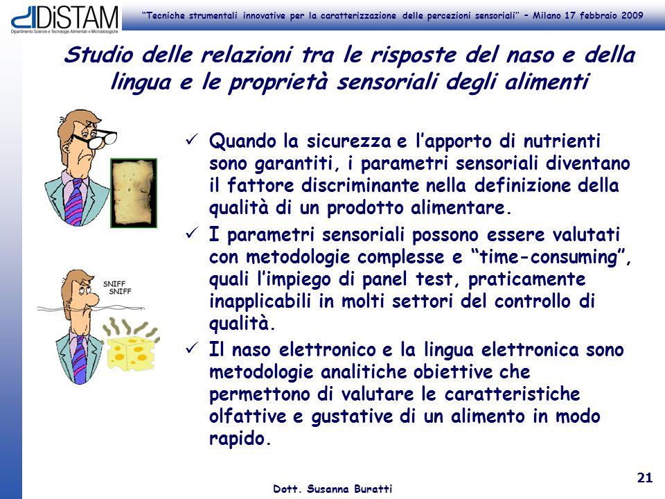Studio delle relazioni tra le risposte del naso e della lingua e le proprietà sensoriali degli alimenti