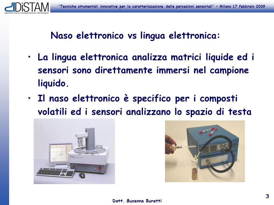 Naso elettronico vs lingua elettronica: