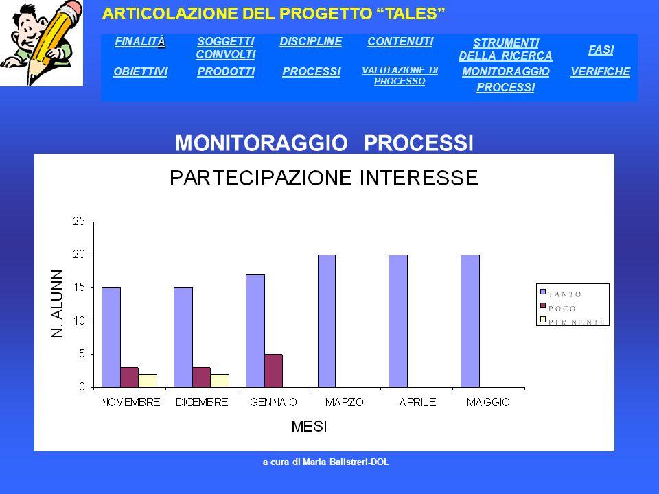 STRUMENTI DELLA RICERCA VALUTAZIONE DI PROCESSO MONITORAGGIO PROCESSI