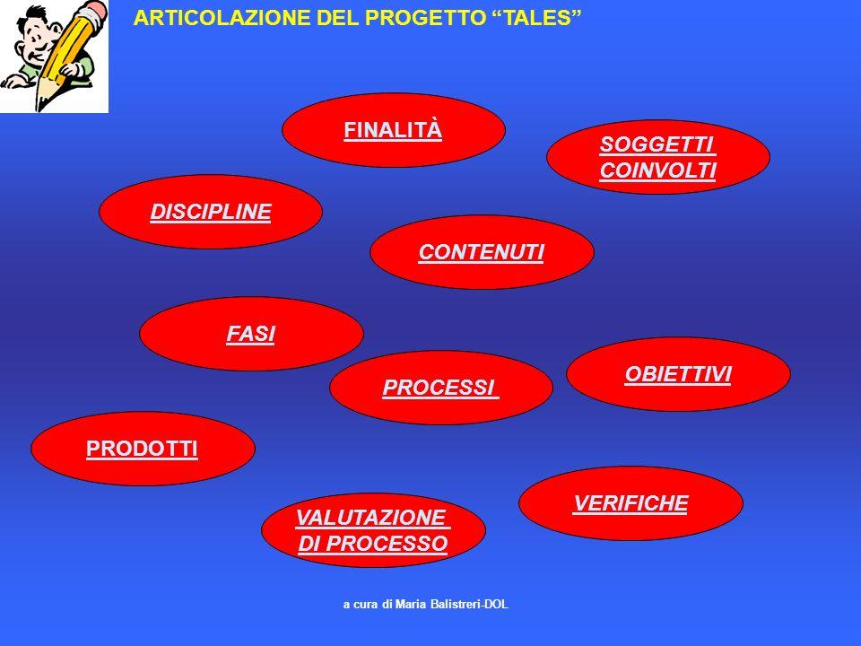 a cura di Maria Balistreri-DOL