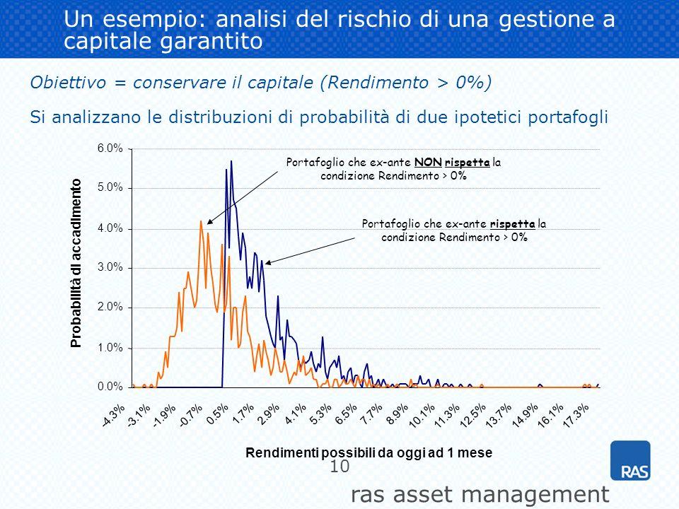 Un esempio: analisi del rischio di una gestione a capitale garantito