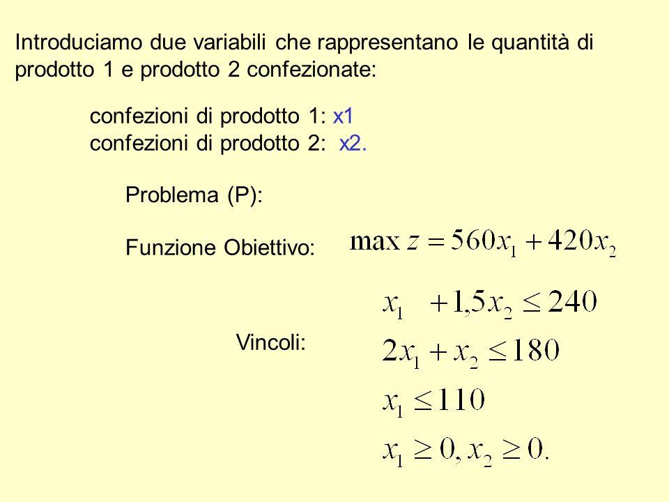 Introduciamo due variabili che rappresentano le quantità di prodotto 1 e prodotto 2 confezionate: