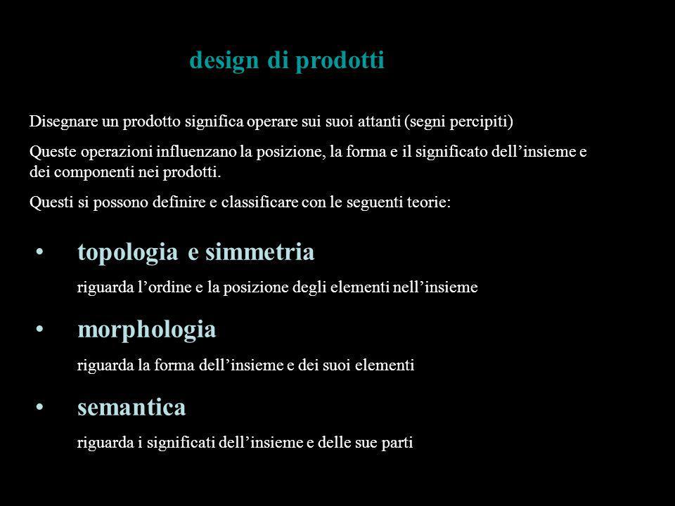 design di prodotti topologia e simmetria morphologia semantica