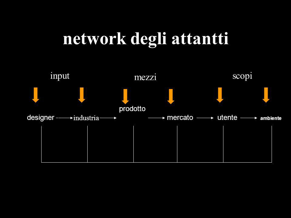 network degli attantti