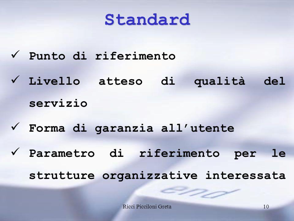 Standard Punto di riferimento Livello atteso di qualità del servizio