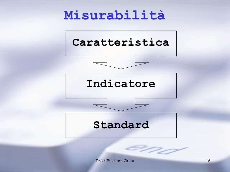 Misurabilità Caratteristica Indicatore Standard Ricci Picciloni Greta