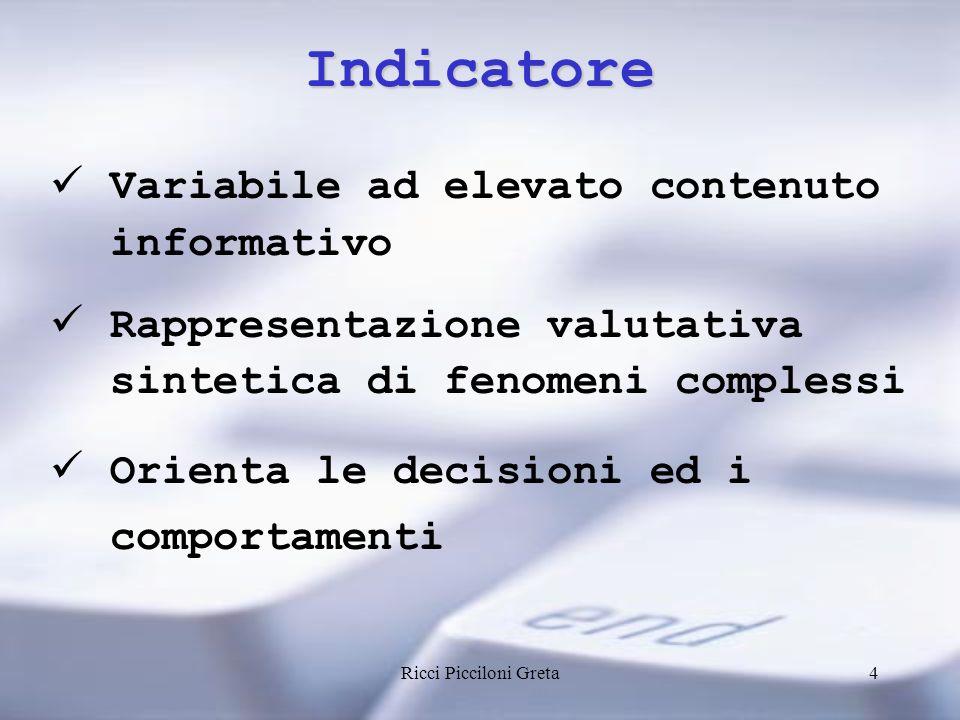 Indicatore Variabile ad elevato contenuto informativo