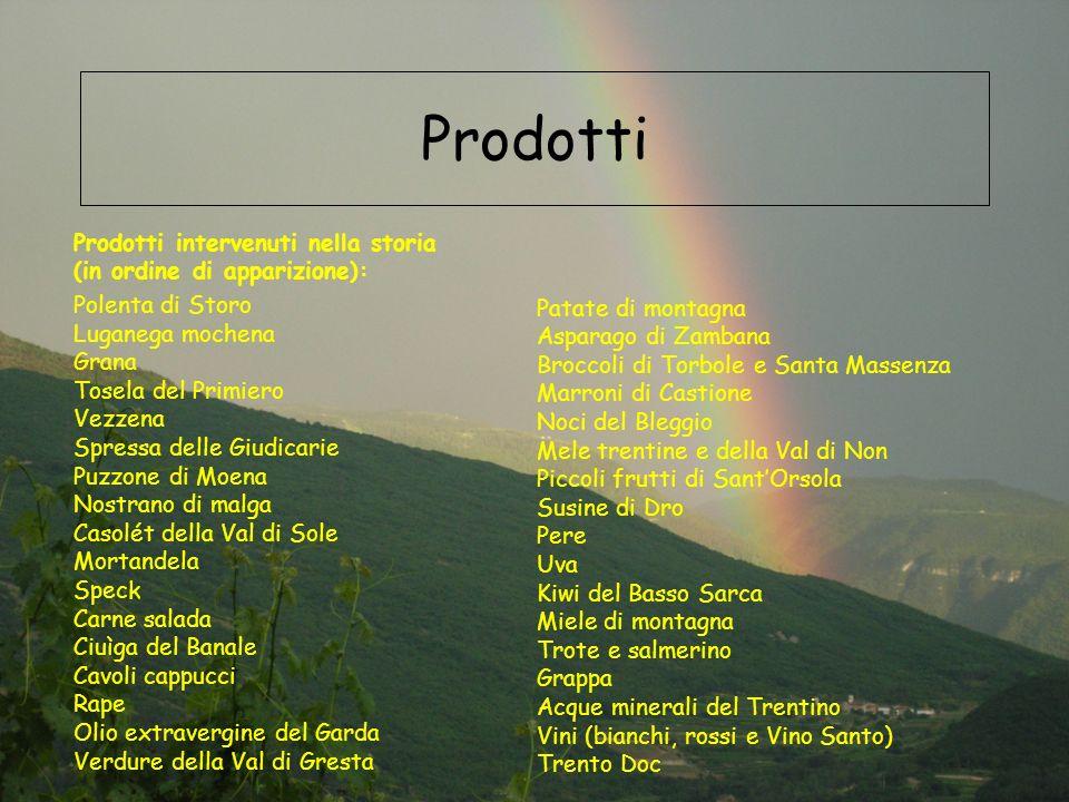 Prodotti Prodotti intervenuti nella storia (in ordine di apparizione):