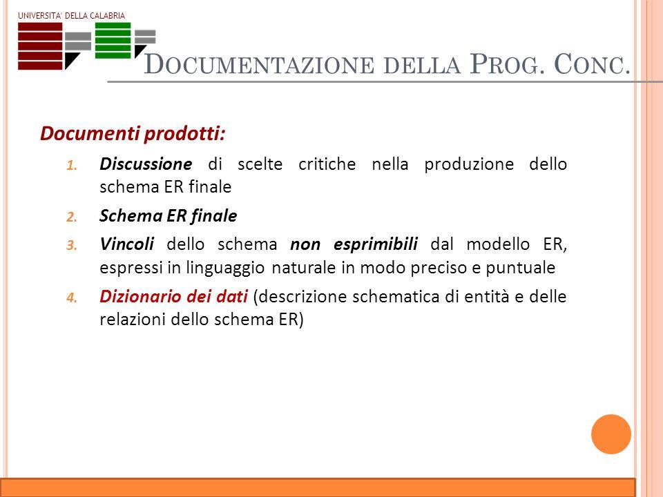 Documentazione della Prog. Conc.