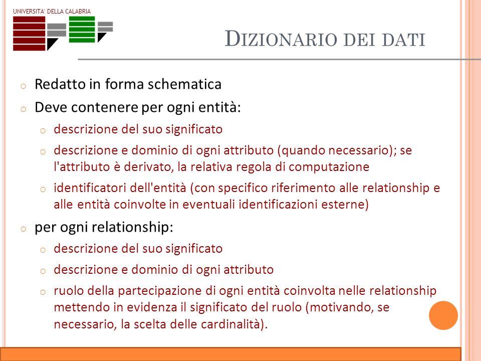 Dizionario dei dati Redatto in forma schematica