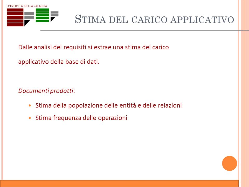 Stima del carico applicativo