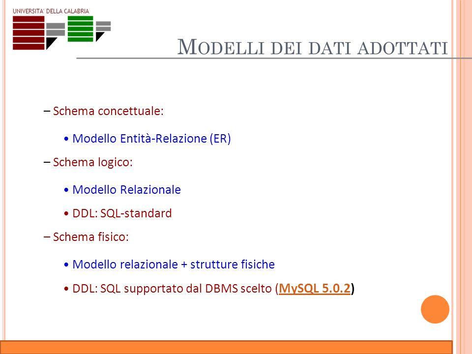 Modelli dei dati adottati