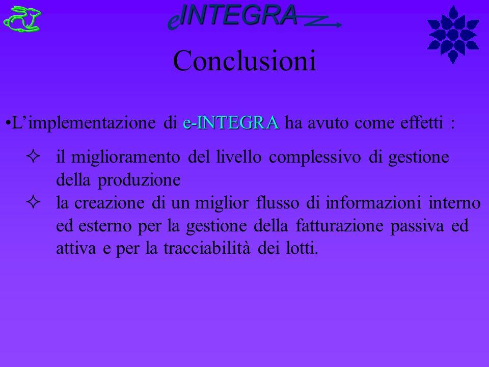 INTEGRA e. Conclusioni. L'implementazione di e-INTEGRA ha avuto come effetti :