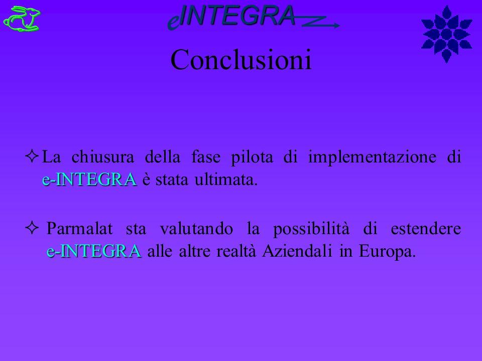 INTEGRA e. Conclusioni. La chiusura della fase pilota di implementazione di e-INTEGRA è stata ultimata.
