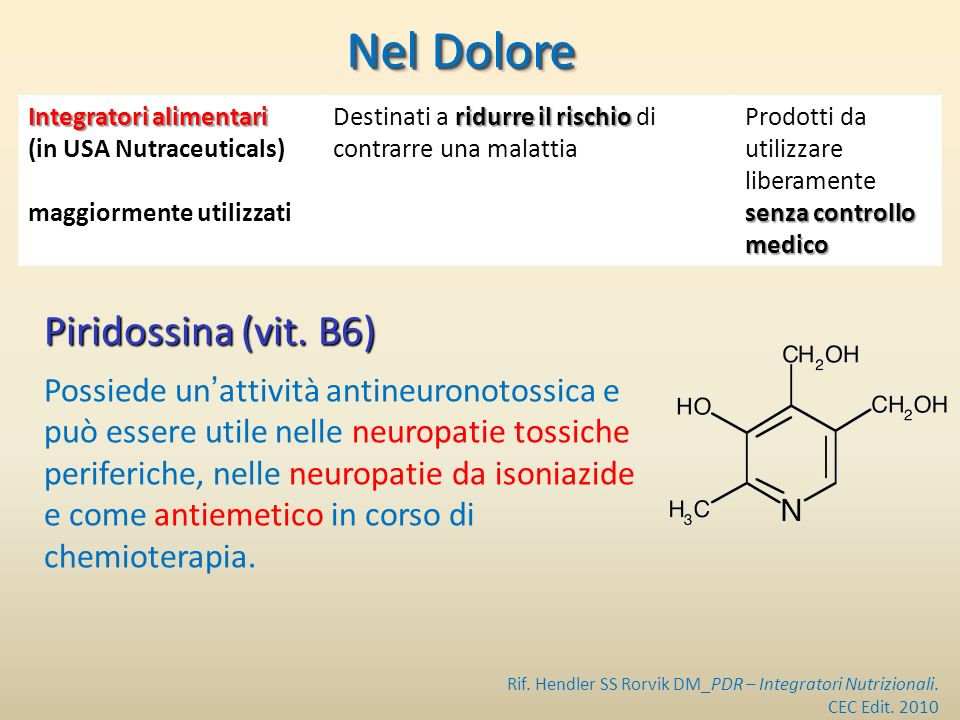Nel Dolore Piridossina (vit. B6)