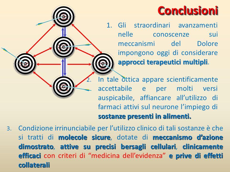 Conclusioni Sistema Vascolare. e Endocrino. Sistema Immune. Sistema Nervoso. Periferico. Sistema.