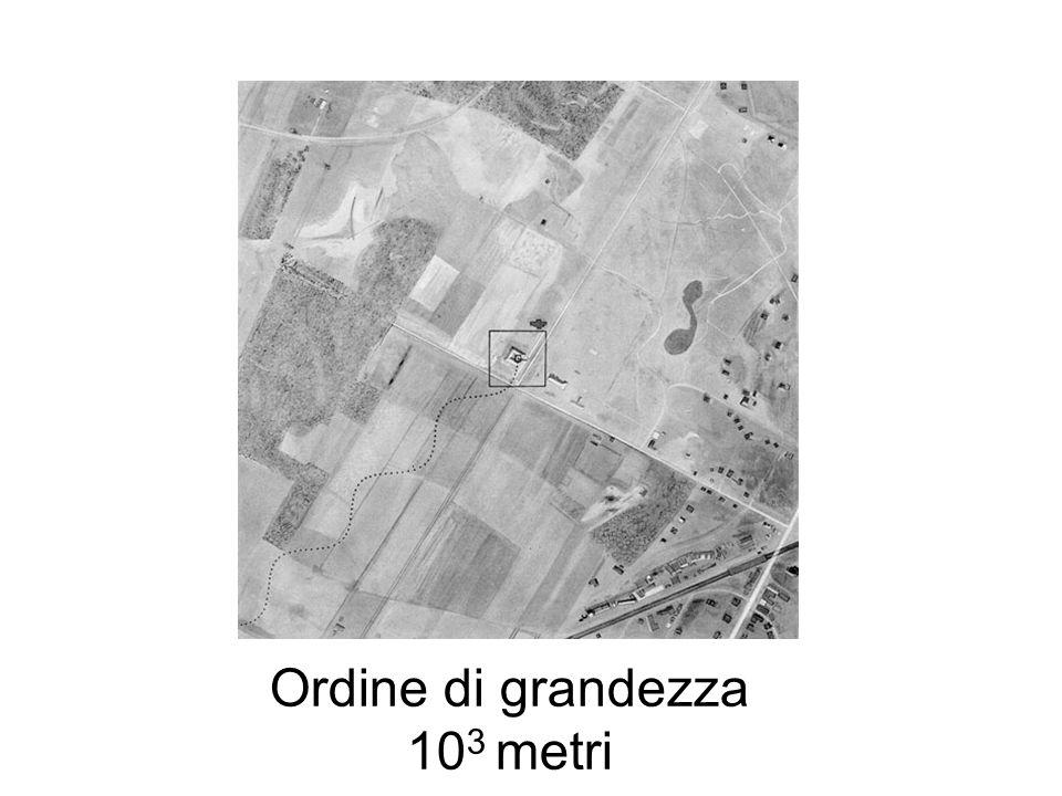 Ordine di grandezza 103 metri