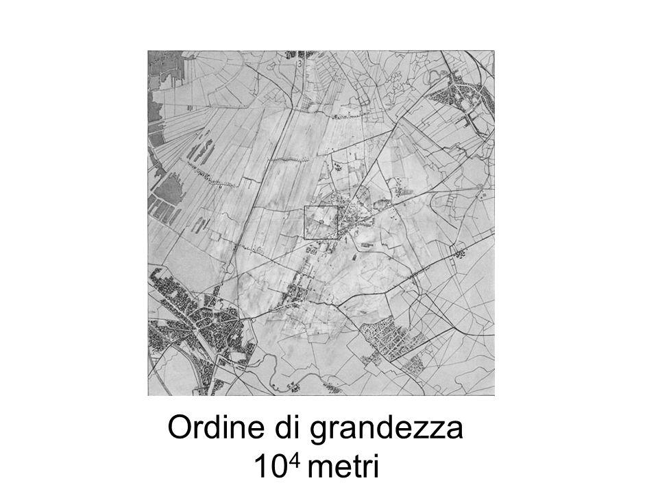 Ordine di grandezza 104 metri