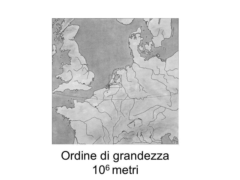 Ordine di grandezza 106 metri