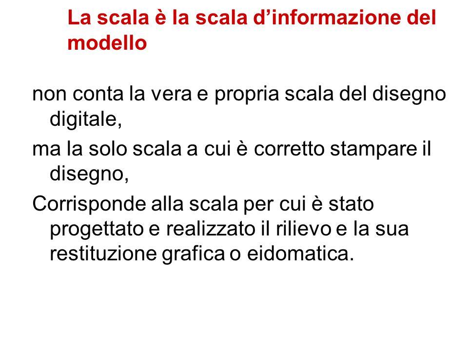 La scala è la scala d'informazione del modello