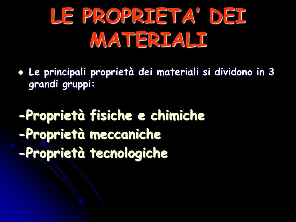 LE PROPRIETA' DEI MATERIALI