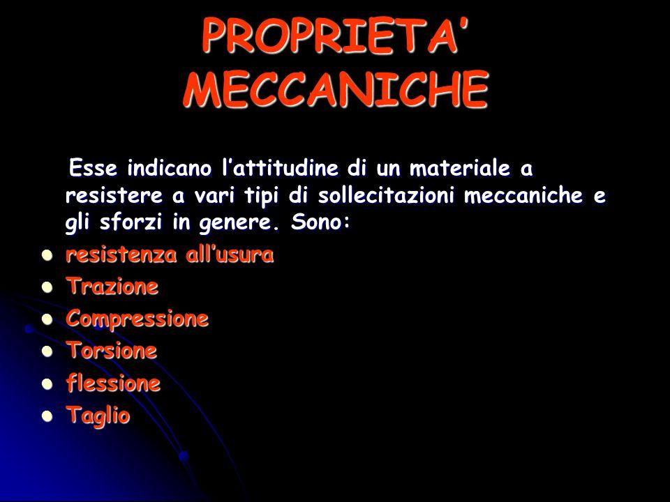 PROPRIETA' MECCANICHE