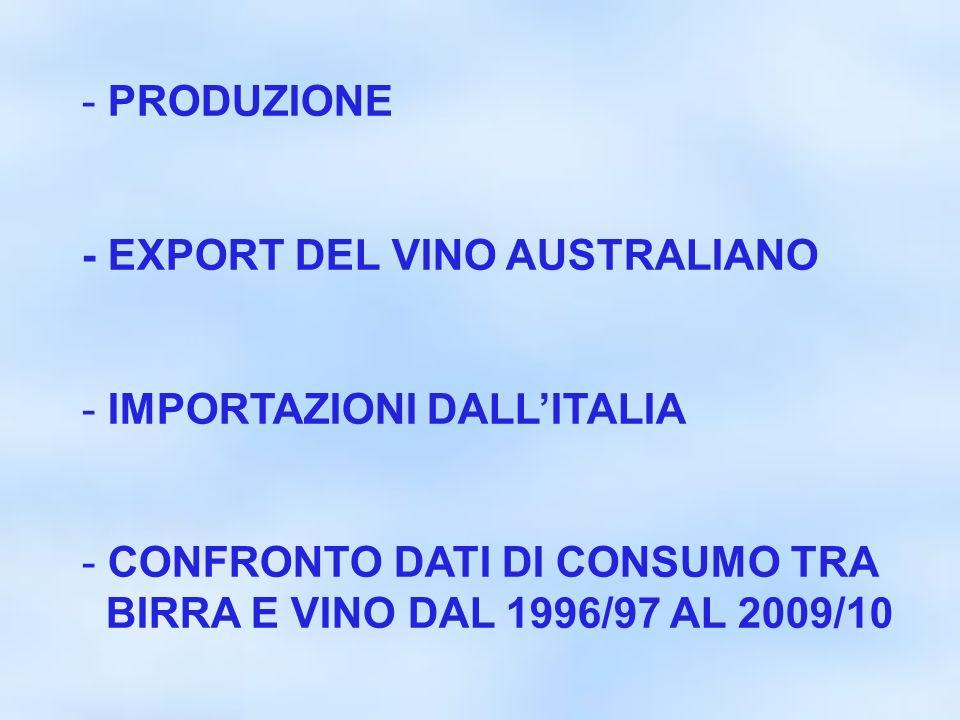 PRODUZIONE - EXPORT DEL VINO AUSTRALIANO. IMPORTAZIONI DALL'ITALIA. CONFRONTO DATI DI CONSUMO TRA.