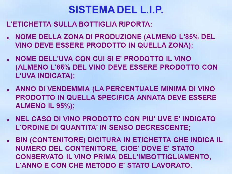 SISTEMA DEL L.I.P. L ETICHETTA SULLA BOTTIGLIA RIPORTA: